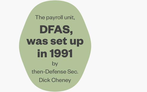 Source: DFAS