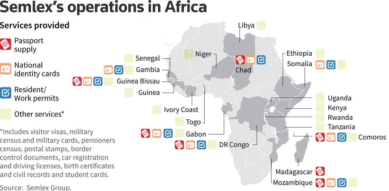 Hasil gambar untuk Special Report: How to make millions selling passports to Africa