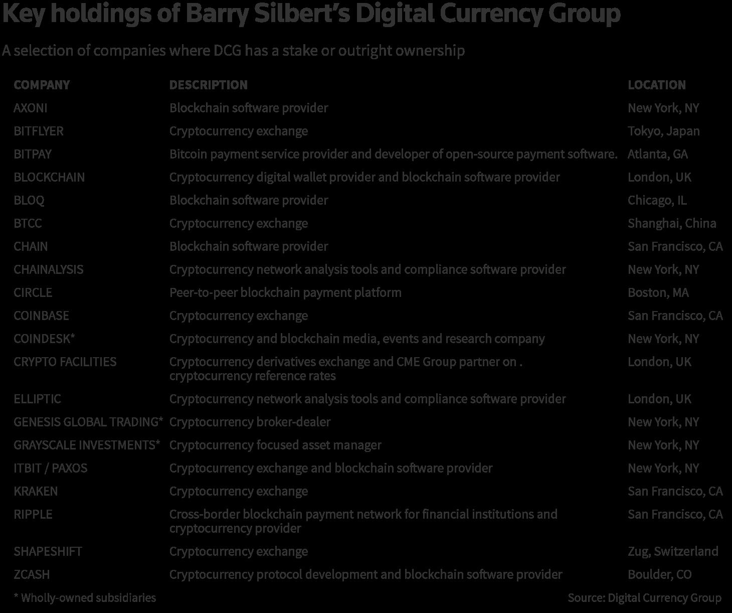 se puede comprar bitcoins en xapo