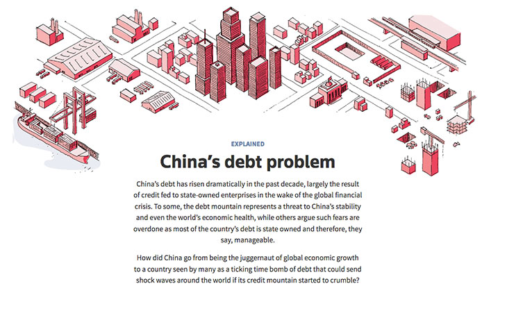 Ghost collateral' haunts loans across China's debt-laden