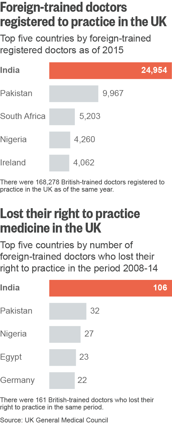 a report on the indian medical (d) indian medical register means the medical registermaintained by the  council (e) medical  report, if any, as to the reasons for any such refusal, may , by.