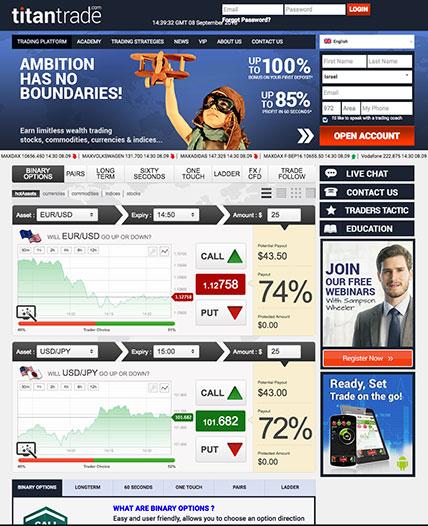 Reuters binary options
