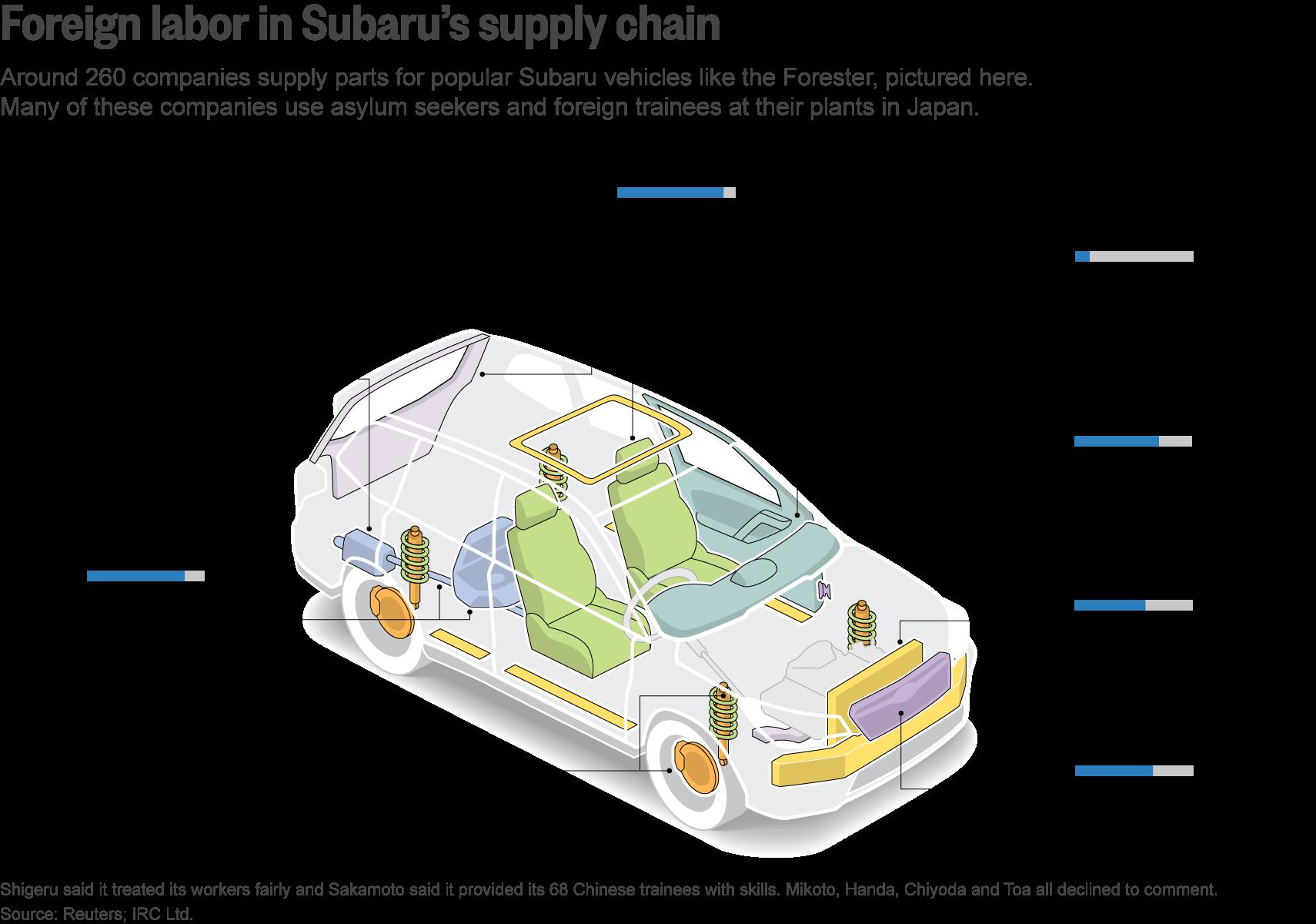 Car Interior Parts Diagram – Review Home Decor