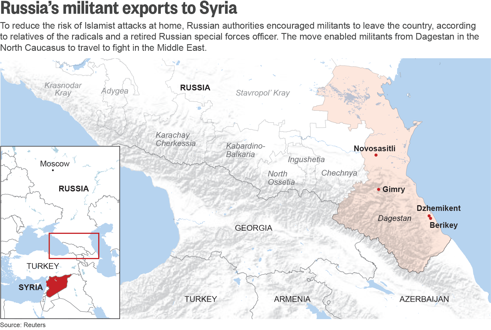 Jihadisti del Daghestan