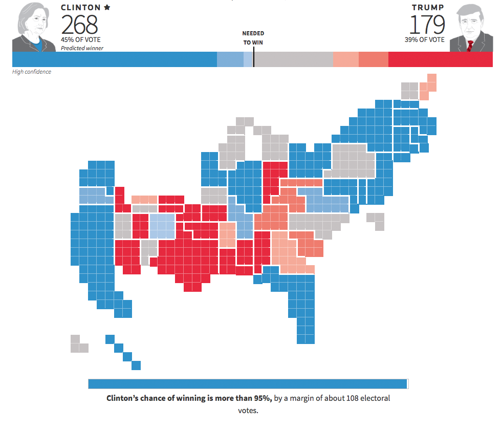 States Of The Nation A Deepdive State Poll By ReutersIpsos - Us electoral college weight map