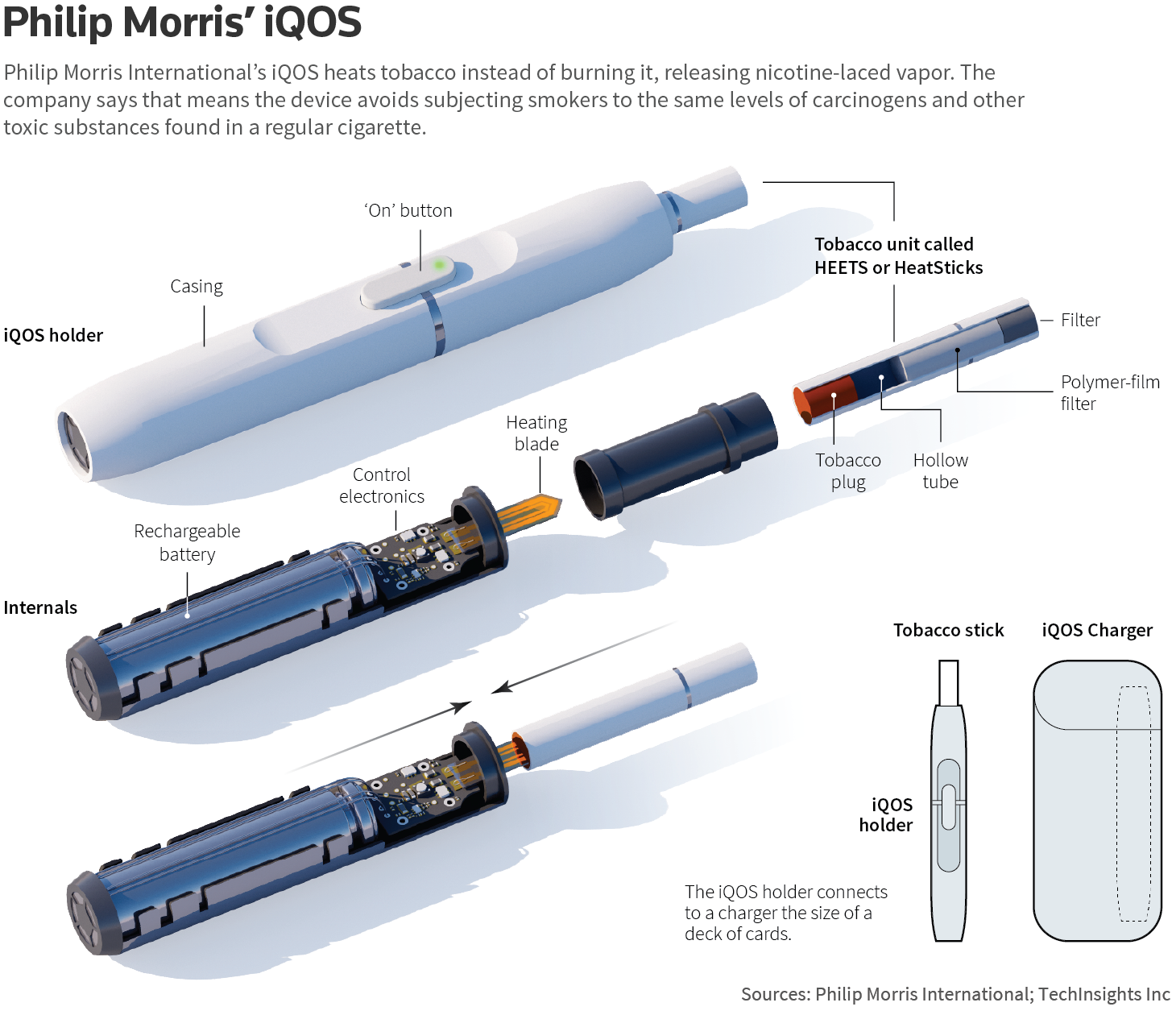 Scientists describe problems in Philip Morris e-cigarette
