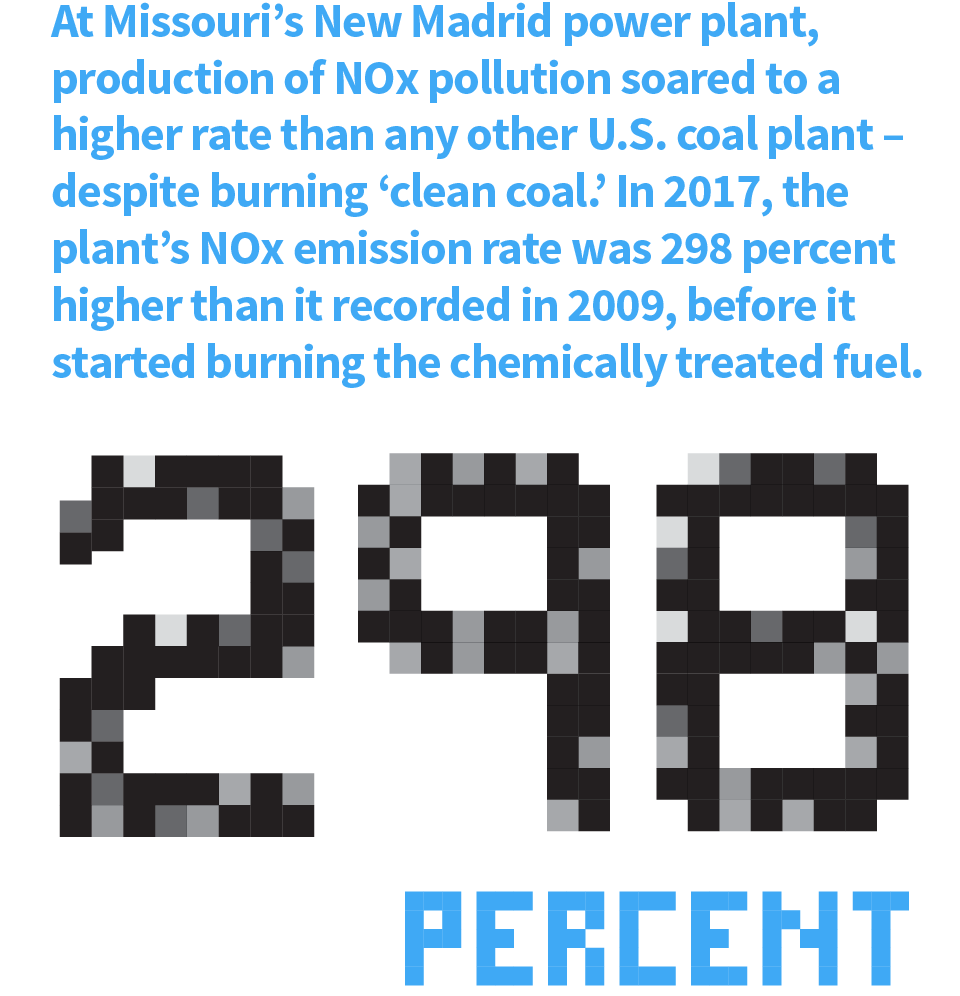 Clean coal's dirty secret: More pollution, not less